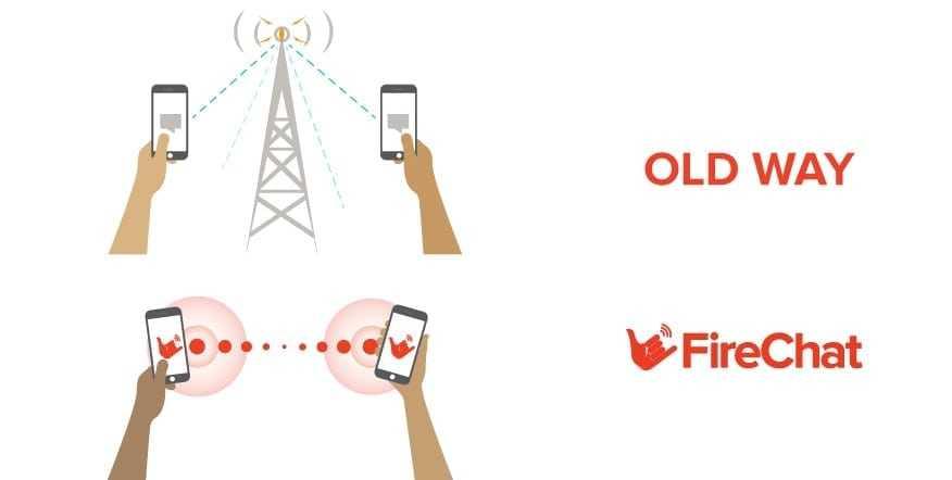 Firechat: què és i com funciona 1