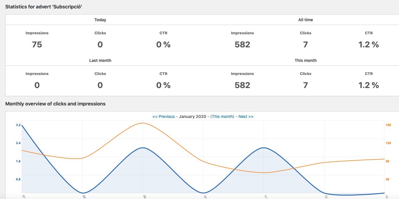 Crear anuncis amb AdRotate de Wordpress 5