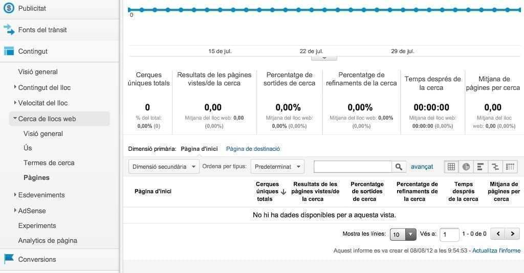 Analítica web: Google Analytics i les cerques internes 2