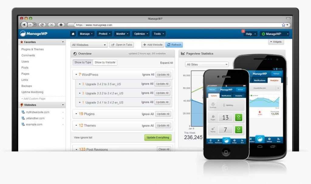 Exemple de pantalles de ManageWP incloent les versions de l'aplicació web i de l'app mòbil.